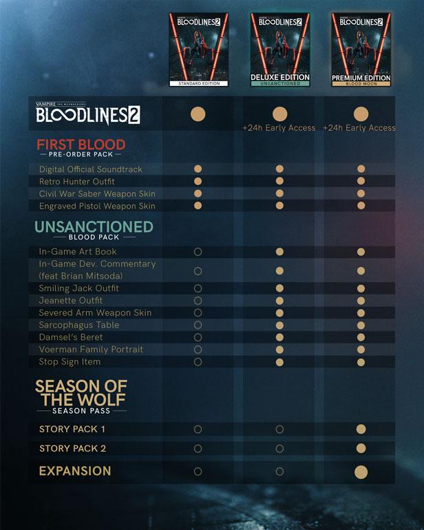 Edition_Comparison_Chart_Steam.jpg